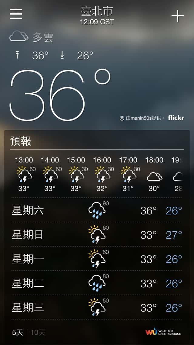說好的 90% 降雨機率呢?真是莫非定律